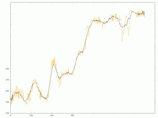 La gráfica en negro corresponde al resultado de aplicar deflick.py